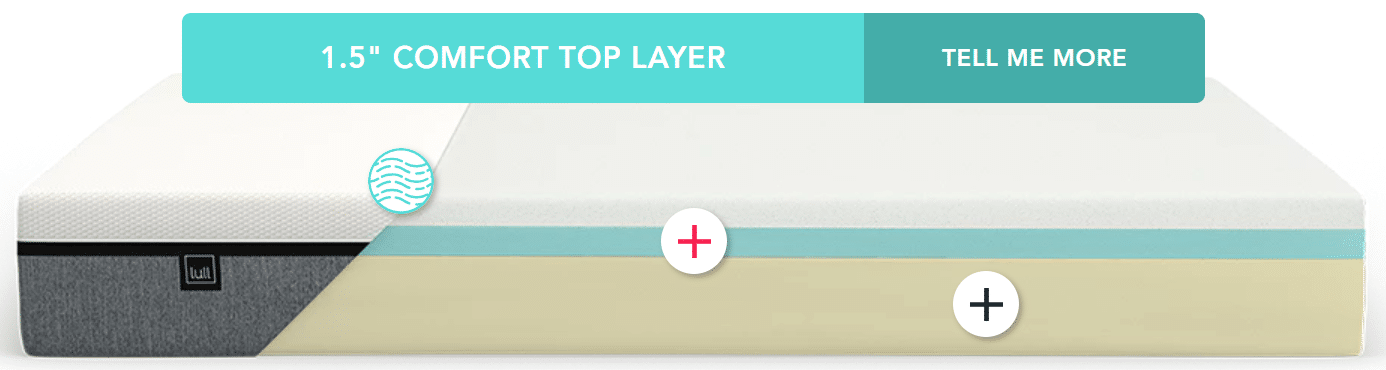 Lull Mattress COMFORT TOP LAYER