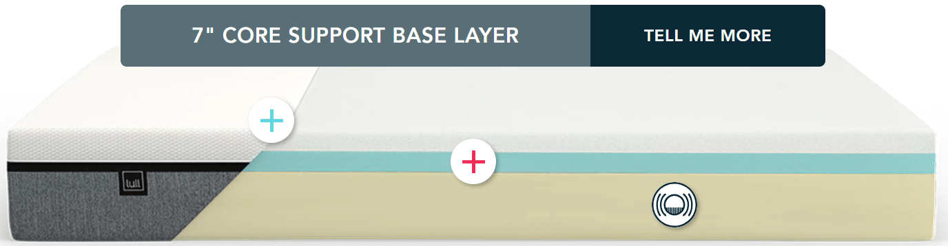 Lull Mattress CORE SUPPORT BASE LAYER