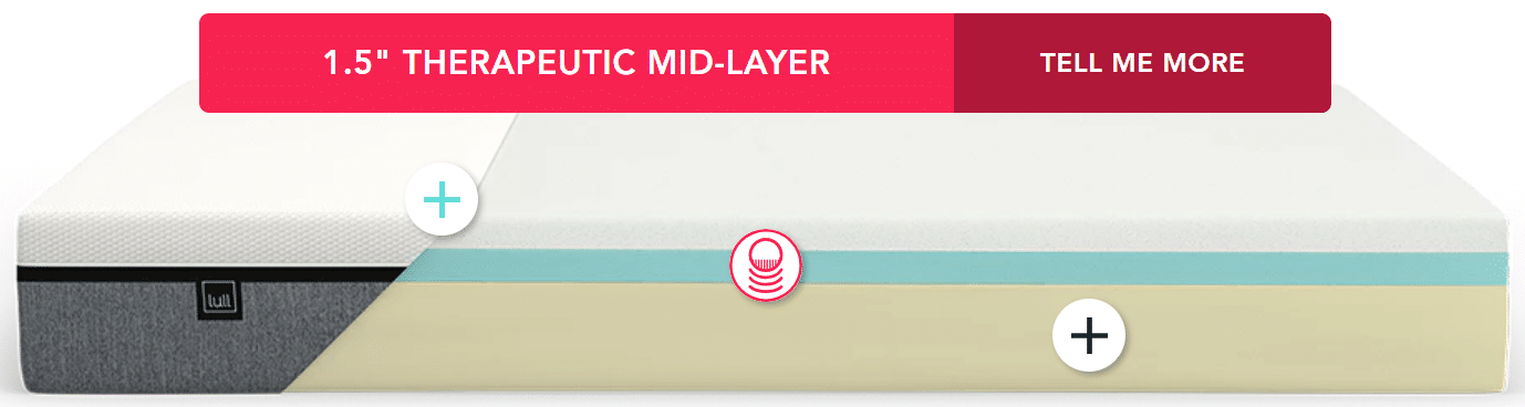 Lull Mattress THERAPEUTIC MID-LAYER