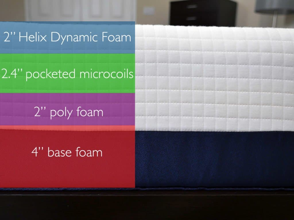 Helix mattress foam layers