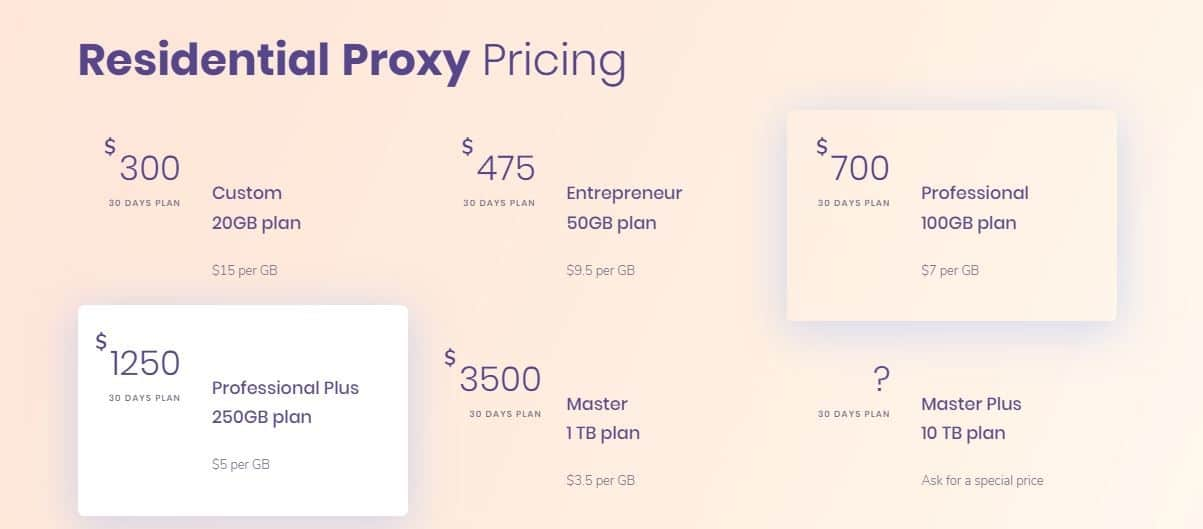 Netnut pricing plans
