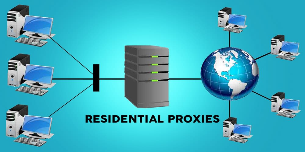 Residential Proxies server