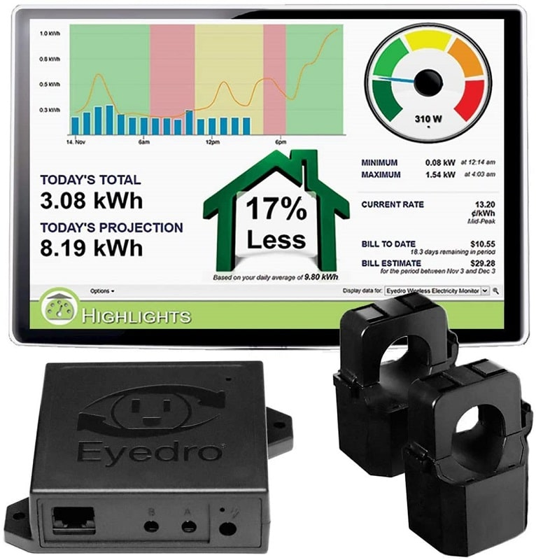 Eyedro Home Energy Monitor