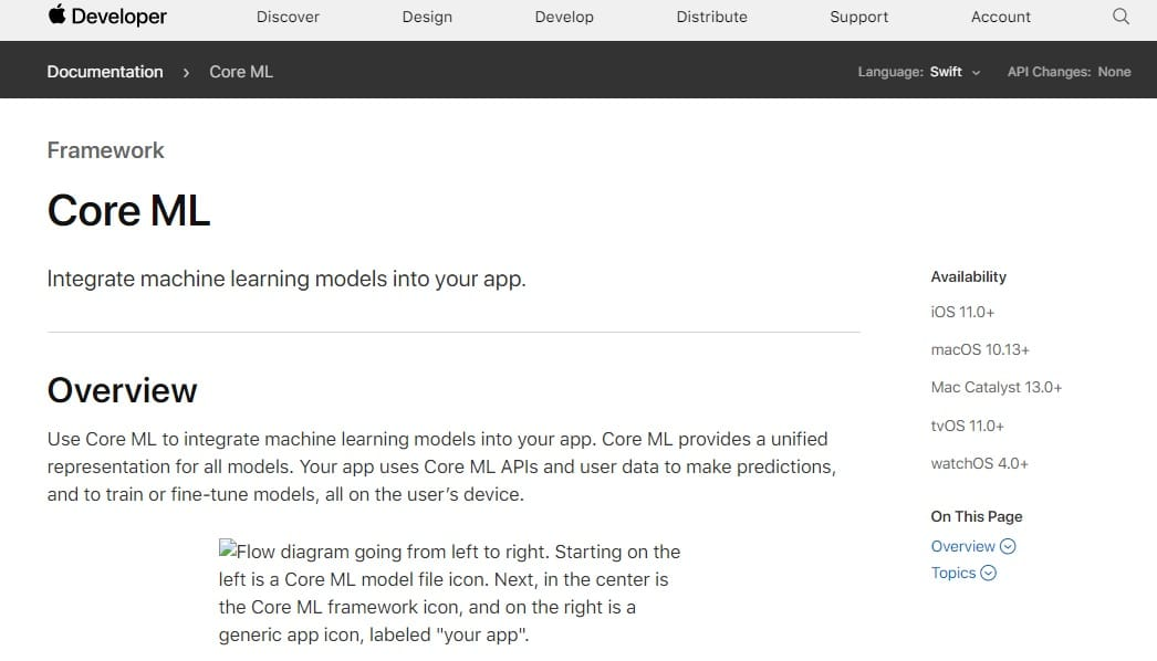 Apple's Core ML Home Page