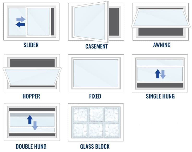 Egress Window Cost by Type